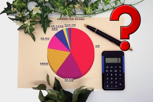 クレジットカード現金化手数料の詳細